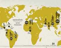 CIAPE - Progess | Infographic design