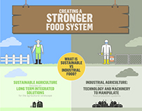 Infographic - Food Systems