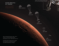 Curiosity Infographic & Motion Graphic