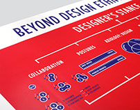"Scientific poster ""Design Ethnography"""