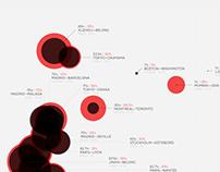 Infographics 2014
