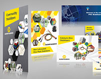 Posters for PVC Stabilizers Manufacturing