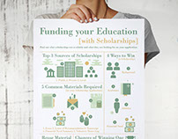 Funding Education Infographic