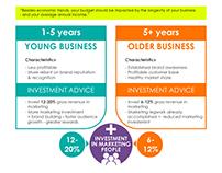 Marke2ing Ltd. Infographics