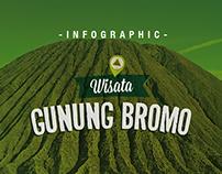 Gunung Bromo - Infographic