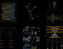 Science Data Screens