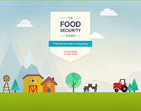 SAB Miller Food Security - Interactive infographic