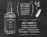 Jack Daniel's Infographic