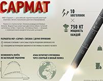"""ICBM """"Sarmat"""""""
