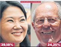 Cobertura informativa de las elecciones 2016 El Tiempo