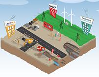 Infographics: The Works Portal