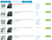 TireBuyer.com Product Brand pages.