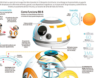 Sale a la venta droide de la Guerra de las Galaxias
