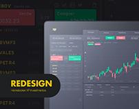 Homebroker Redesign - XP Investimentos