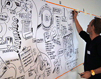 Photos from my Graphic recording