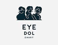 EYE -DOL CHART