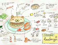 a guide to create kawaii hamburger