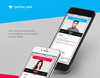 christian speed dating porn
