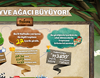 Tropicana Infographic