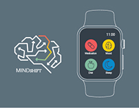 MINDshift AppleWatch App
