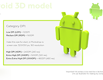 Android 3D model and instruction