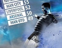 Social Media graphics - Football #4