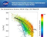 NASA GISS talk + ApJ Paper