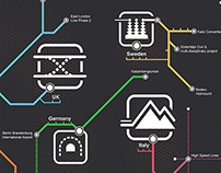 Balfour Beatty Global Network Infographic