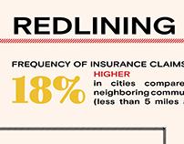 Redlining: an Infographic zine