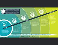 Analytics Maturity Graphic