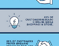 Why you should focus on on eCommerce SEO?