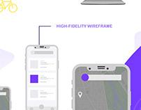 E-bike app design