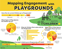 Infographic: Mapping Engagement with Playgrounds