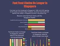 Fast Food Chains No longer In Singapore Infographic
