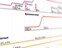 RIA Novosti Infographics