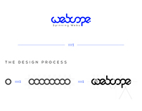 Webcope_Branding