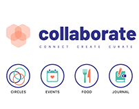 Collaborate - A Mental Health Project!
