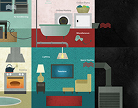 Energy Consumption / Digital Illustration