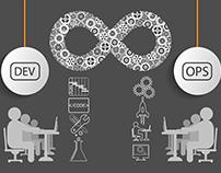 Design of DevOps Web Page