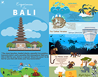 Infographic Design - Bali Experiences - Shoesonloose