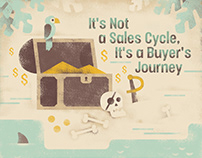 It's Not A Sales Cycle Infographics