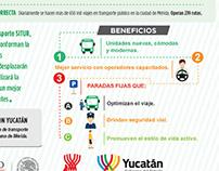 INFOGRAFÍAS DESARROLLO ESTADOS