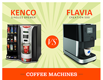 Office Coffee Machines, Kenco vs Flavia