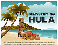 Demistifying hula - infographic