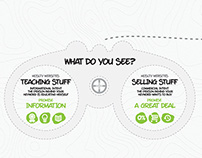 Adwords traffic infographic
