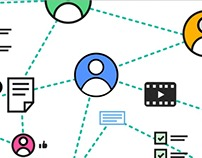 IBM: Grupofamilia