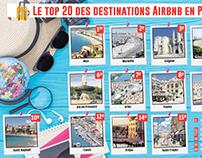 Le top 20 des destinations Airbnb en Paca