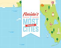 Florida's 8 Most Dangerous Cities