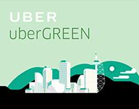 UberGreen