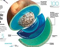Montañas de agua helada en Plutón
